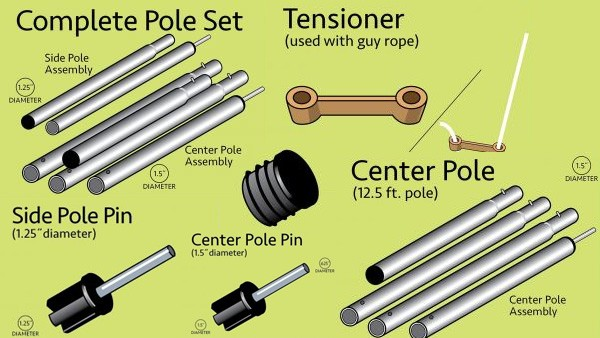 Weekender Pole Tent Parts